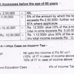 income tax slab 2019-20